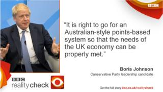 Boris Johnson saying: It is right to go for an Australian-style points-based system so that the needs of the UK economy can be properly met.