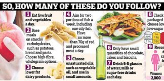 Experts compared the diets of more than half a million Britons with the recommendations in Public Health England