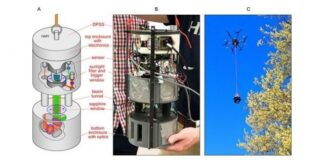 At left, a model of the HAPI instrument. In the center, a photograph of the instrument with parts of the outer protective casing removed and. at right, a photograph of the HAPI instrument during a field trial near a pollinating tree.