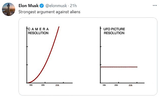 Elon Musk shares the 'strongest argument' that aliens DON'T exist on Twitter