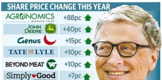 Expansion plans: Bill Gates has recently become the largest private agricultural landowner in the US