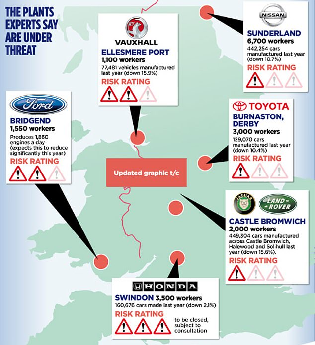 Crisis:The scale of crisis facing the British automotive sector can be laid bare today
