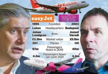 Failed swoop: Easyjet chief executive Johan Lundgren (left) and Wizz Air founder Jozsef Varadi